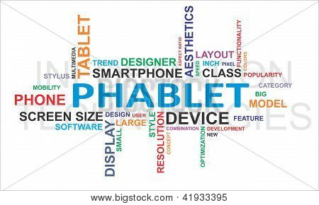Word Cloud - Phablet