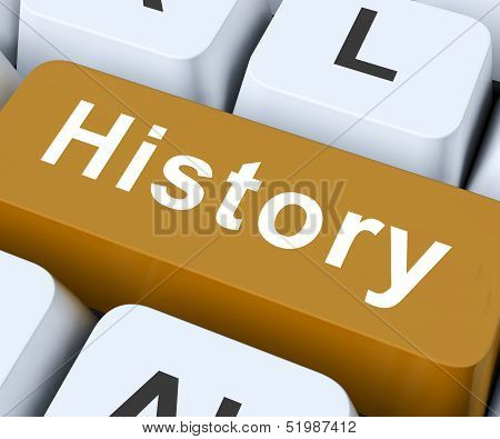 History Key Means Past Or Old Days.