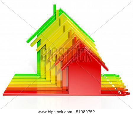 Energy Efficiency Rating Houses Show Eco Home