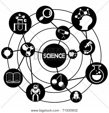 science and knowledge