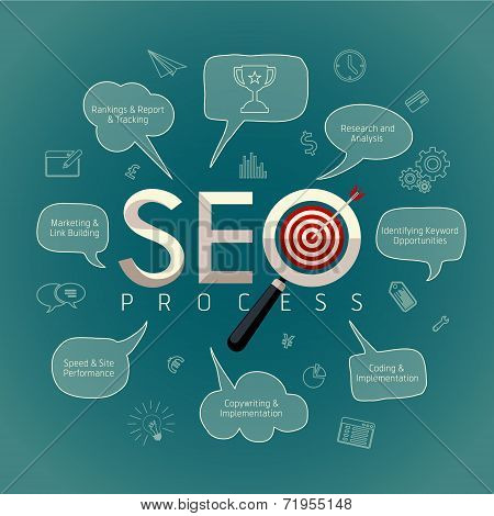 SEO Flat Design Vector Illustration Concept, Combined from Elements and Icons which symbolized a Scc