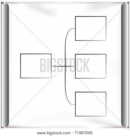 organiztion chart