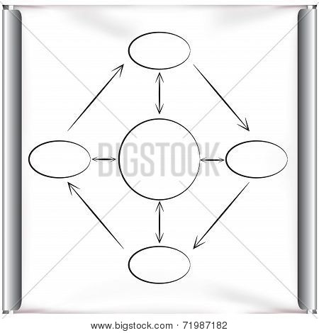 circle work flow diagram