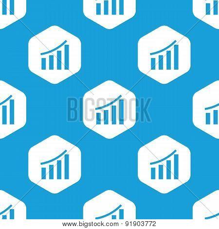 Financial graphic hexagon pattern