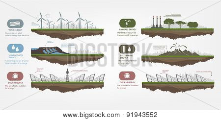 renewable energy in the illustrated examples
