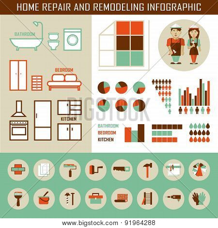Home Repair And Remodeling Infographic.