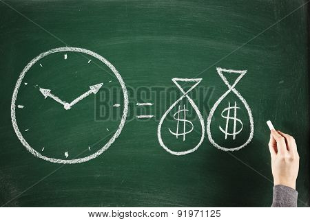 time is money concept sketched on blackboard