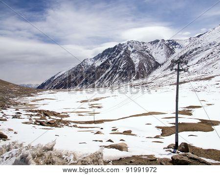 Mountains In Ladakh Region