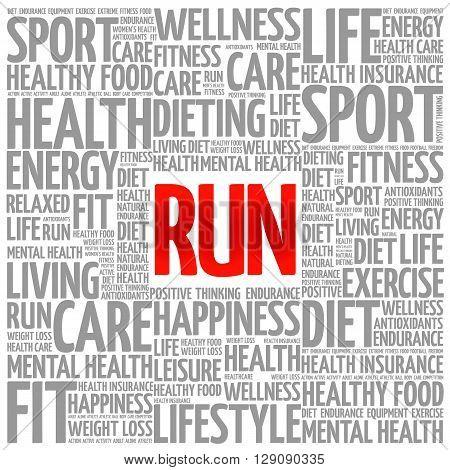 RUN word cloud collage, health concept presentation background