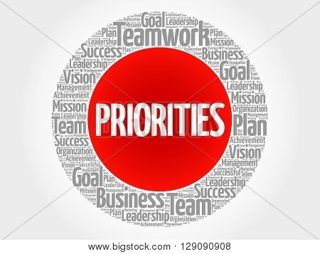 PRIORITIES circle word cloud business concept, presentation background
