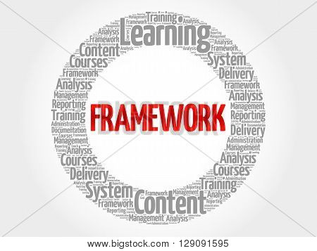 Framework circle word cloud business concept, presentation background