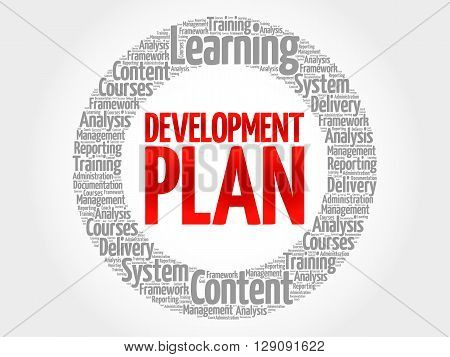Development Plan Circle Word Cloud