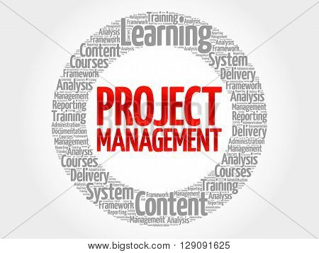 Project Management Circle Word Cloud
