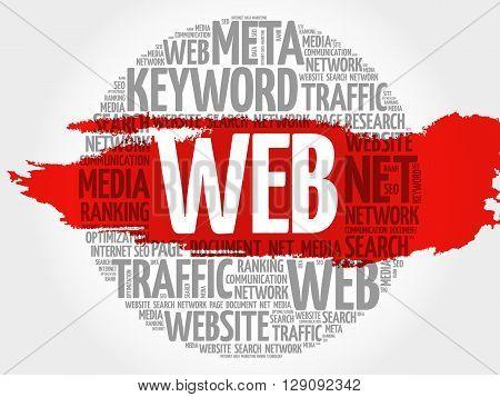 WEB word cloud business concept, presentation background