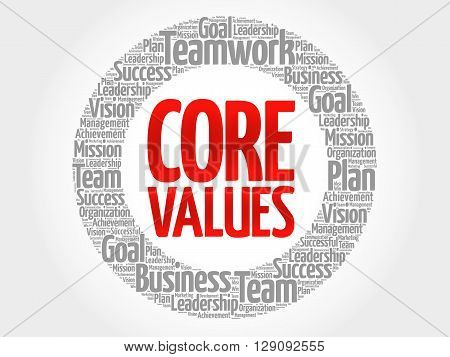 Core Values Circle Word Cloud