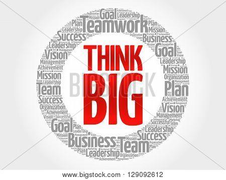 Think Big Circle Word Cloud