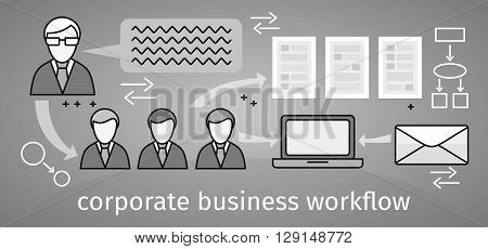 Corporate business workflow banner design flat. Organization people work in a team. Workflow for a large corporation business. Structure of communication between employees company. Vector illustration