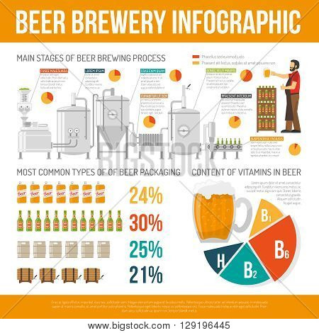 Brewery Infographic Set. Brewery Flat Illustration. Brewery And Beer Vector. Brewery Production Information.