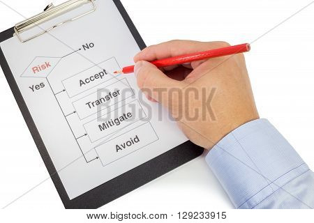 Hand draws flowchart with risk assessment on a clipboard on white
