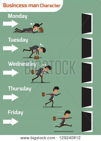 Conceptual Feeling Monday to Friday and Emotion of business people from Monday to Friday. Vector illustration.