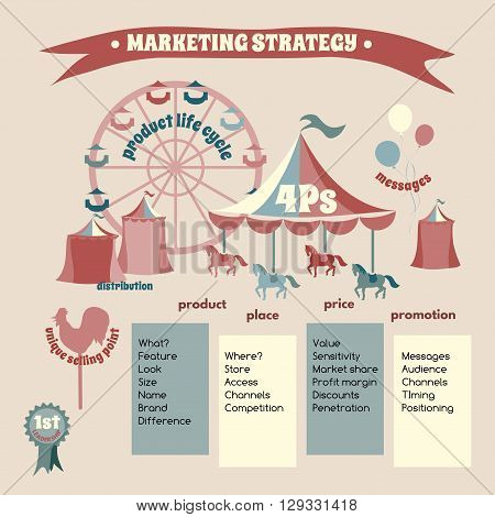 Marketing strategy infographic template designed as a fair. Great for study, reports and presentations.