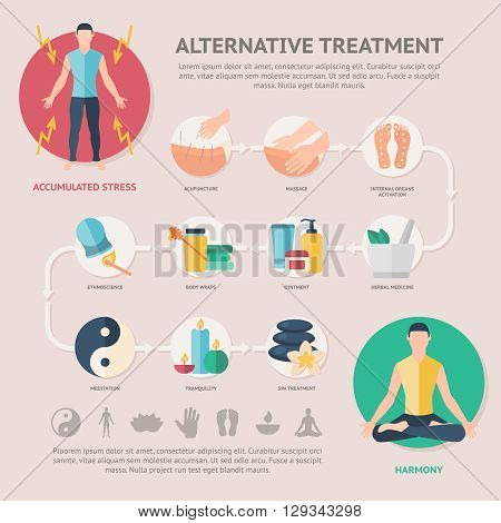 Alternative treatment page of website with acupuncure massage of foots ointment body wraps meditation candles vector illustration