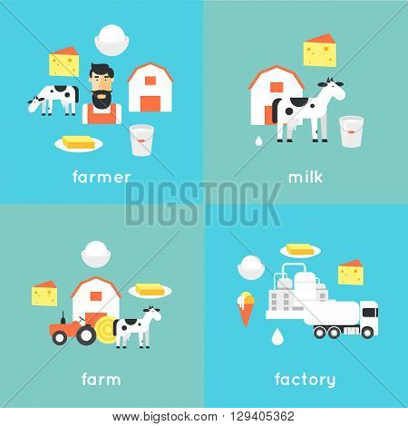 Milk, milk production, cow, plant, milk industry, milk manufacturing, farm. Flat design vector illustration.