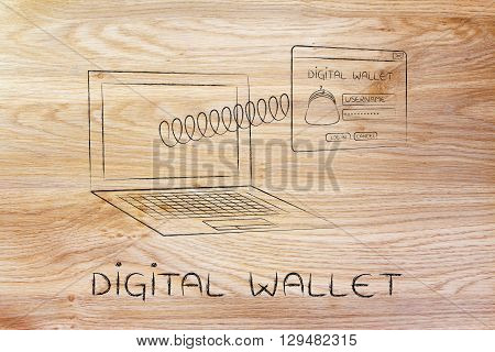 Pop-up With Spring Coming Out Of Laptop, Digital Wallet Login