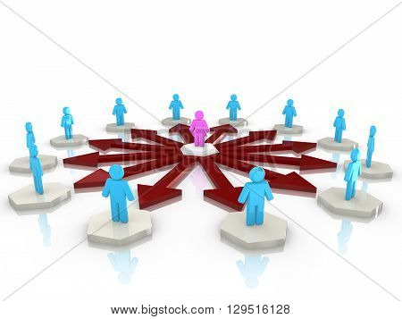 Circular network with a female in the center influencing a circle of men standing on white hexagon platforms 3D illustration