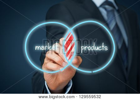 Potential market and marketshare concepts. Marketing specialist draw two sets and their intersection symbolizing marketshare saturation and penetration.