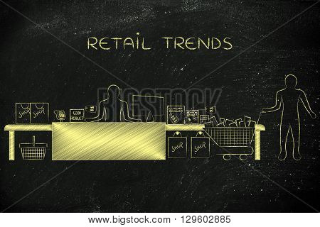 Cashier And Customer With Shopping Cart, Retail Trends