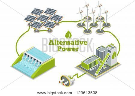 Alternative energy, eco energy or green energy generators. Alternative power, alternative ecology energy, alternative technology, alternative  power electricity. Vector illustration