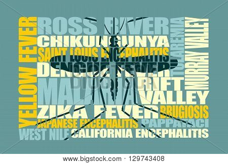 Brochure report or flyer design background. Medical industry biotechnology and biochemistry. Scientific medical designs. Mosquitoes transmitted diseases relative theme.
