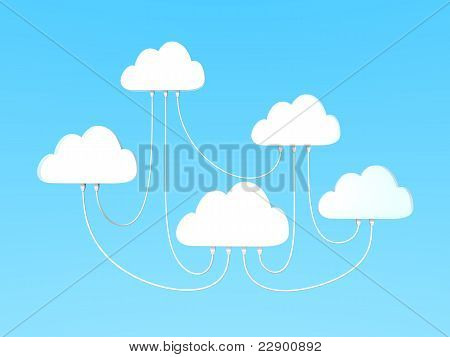 Interconnected Cloud Computing