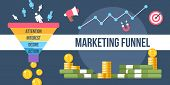The Digital Marketing Funnel Infographic Winning New Customers With Marketing Strategies poster