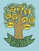 Hand Lettering The Fruit Of The Spirit With Tree. Bible Verse. Christian Poster. New Testament. Gala poster