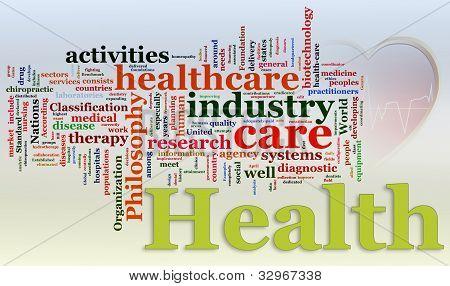 Wordcloud Of Healthcare