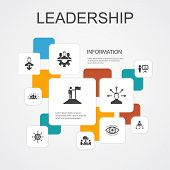 Leadership Infographic 10 Line Icons Template.responsibility, Motivation, Communication, Teamwork Si poster