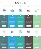 Capital Infographic 10 Option Ui Design.dividends, Money, Investment, Success Simple Icons poster