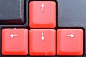Cursor Key, Direction Keys Or Navigation Arrow Keys In Numeric Pad On Computer Keyboards. It Is Made poster