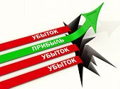 Profitable Solution Among Unprofitable. Translation Text: loss, Profit. Green Arrow With Russian W poster