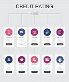 Credit Rating Infographic 10 Steps Ui Design. Credit Risk, Credit Score, Bankruptcy, Annual Fee poster