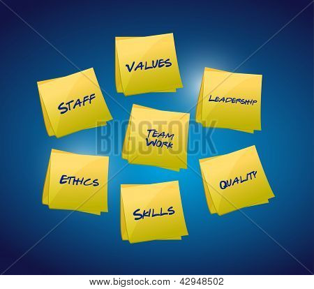 Business And Organizational Diagram