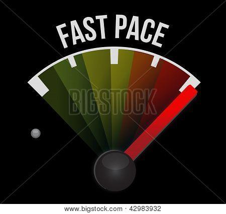 Fast Pace Speedometer