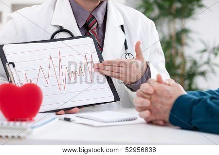 Cardiologist showing his patient EKG results