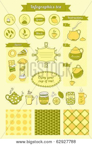 Set elements of infographics on tea