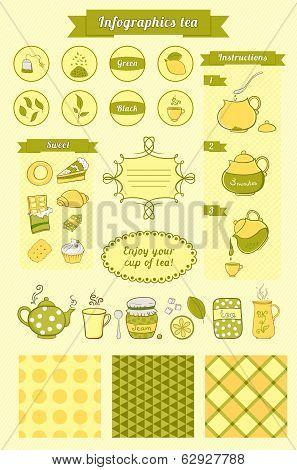 Set elements of infographics on tea