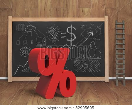 Red Percentage Sign With Business Concept Doodles On Blackboard