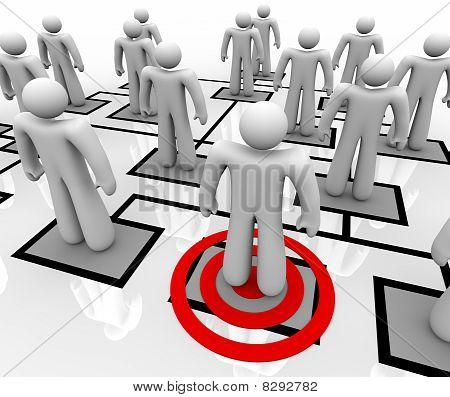 Targeted Employee In Organizational Chart