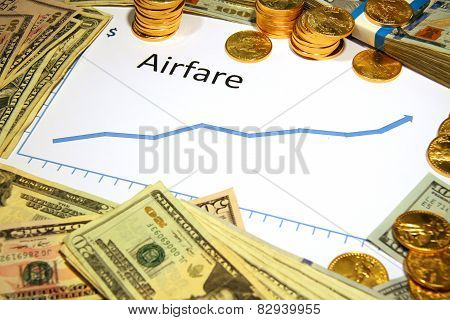 airfare rising up